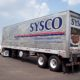 Sysco Dividends